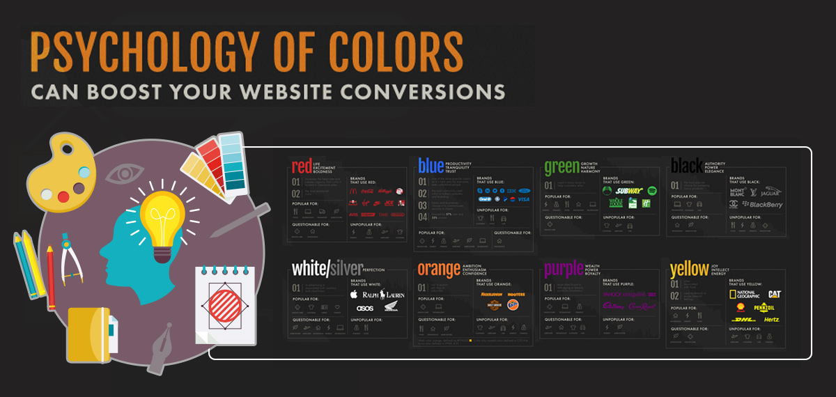 How the psychology of colors can boost your website conversions